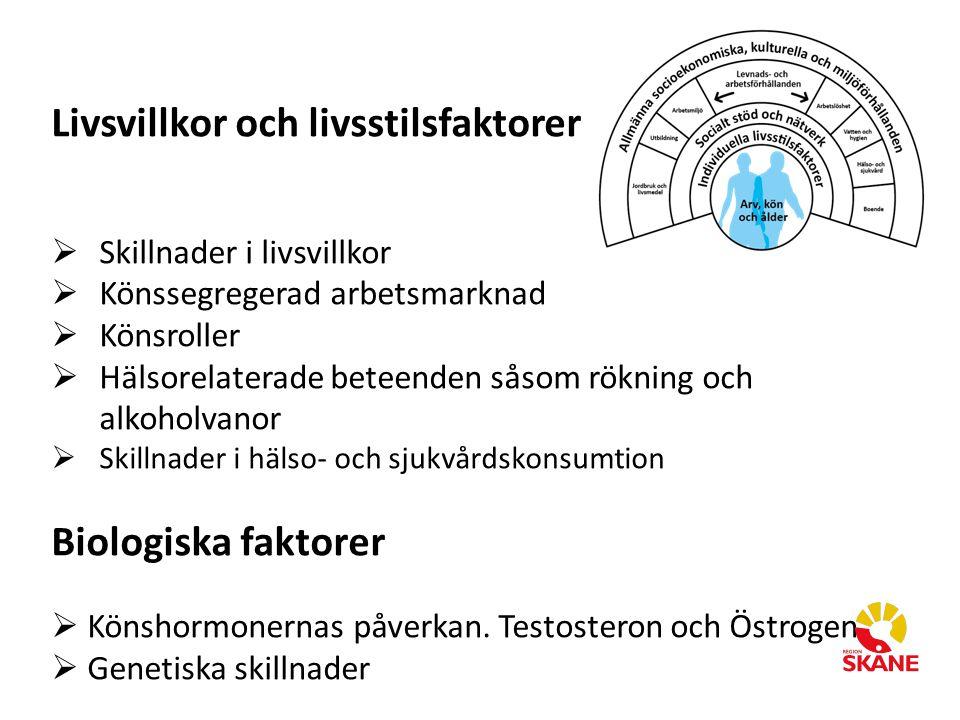 Livsvillkor och livsstilsfaktorer