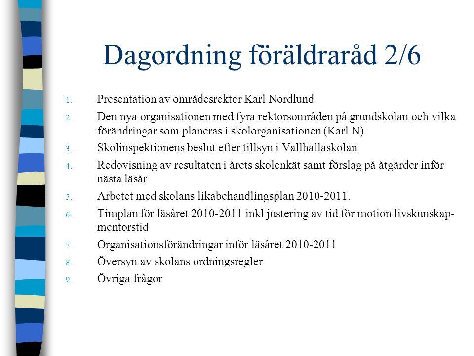 Dagordning föräldraråd 2/6