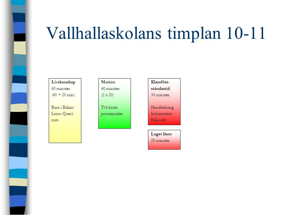 Vallhallaskolans timplan 10-11
