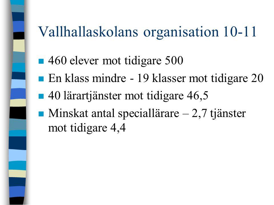 Vallhallaskolans organisation 10-11