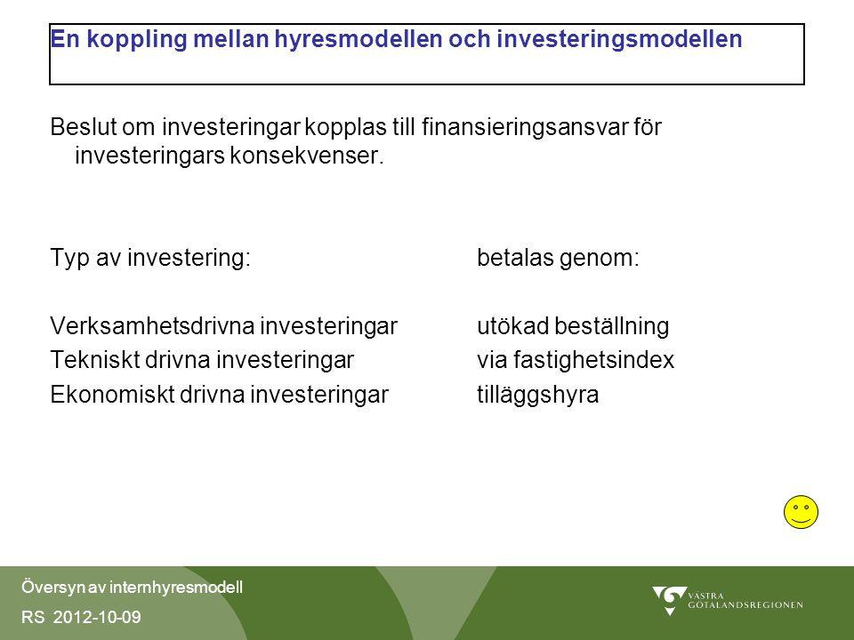 En koppling mellan hyresmodellen och investeringsmodellen