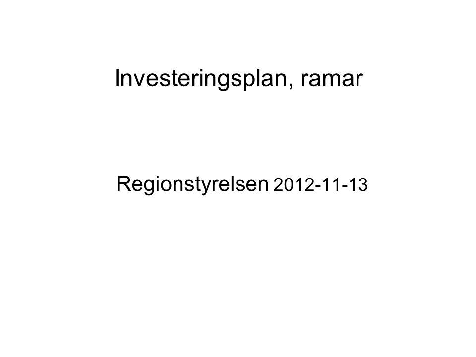 Investeringsplan, ramar