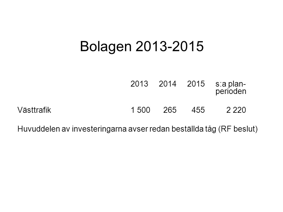 Bolagen 2013-2015 2013 2014 2015 s:a plan- perioden