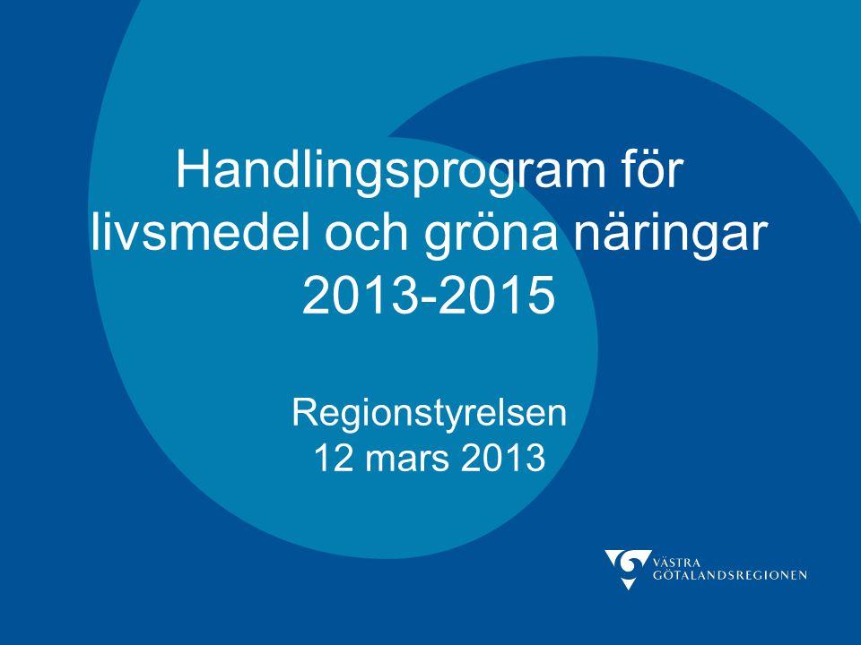 Handlingsprogram för livsmedel och gröna näringar 2013-2015