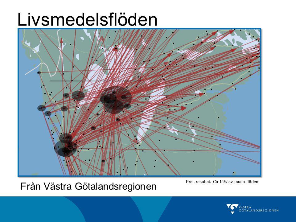 Livsmedelsflöden Från Västra Götalandsregionen