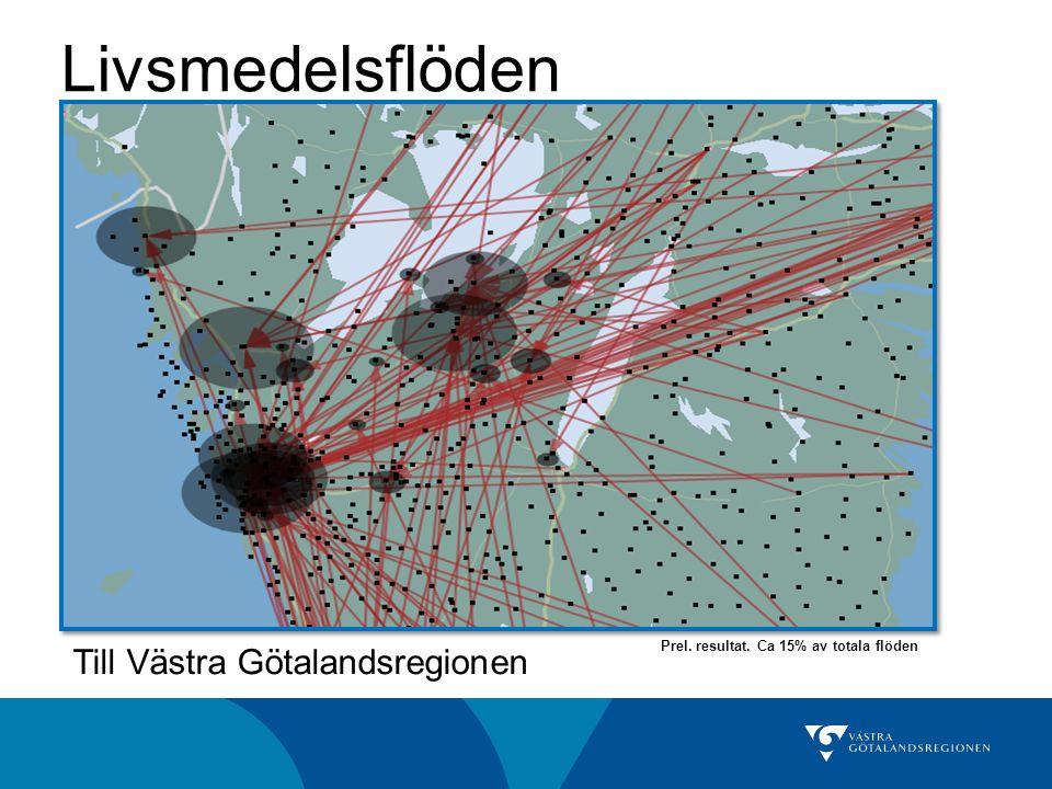Livsmedelsflöden Till Västra Götalandsregionen