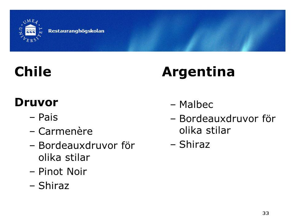 Chile Argentina Druvor Malbec Pais Bordeauxdruvor för olika stilar