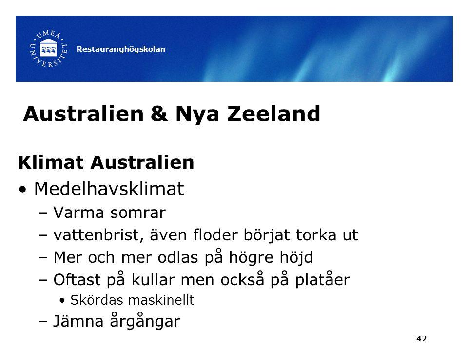 Australien & Nya Zeeland