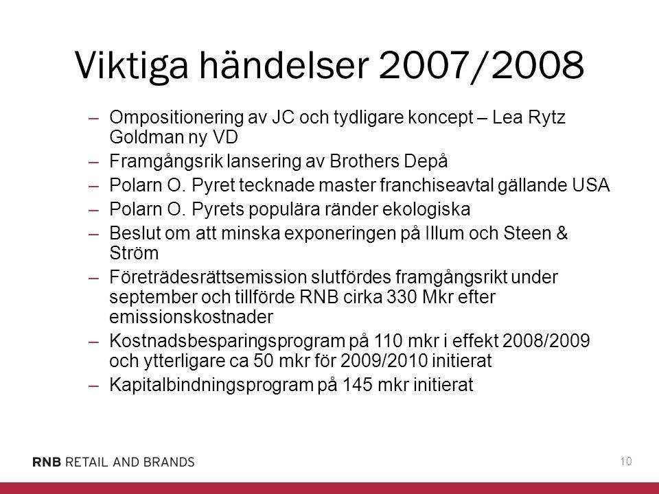 Viktiga händelser 2007/2008 Ompositionering av JC och tydligare koncept – Lea Rytz Goldman ny VD. Framgångsrik lansering av Brothers Depå.