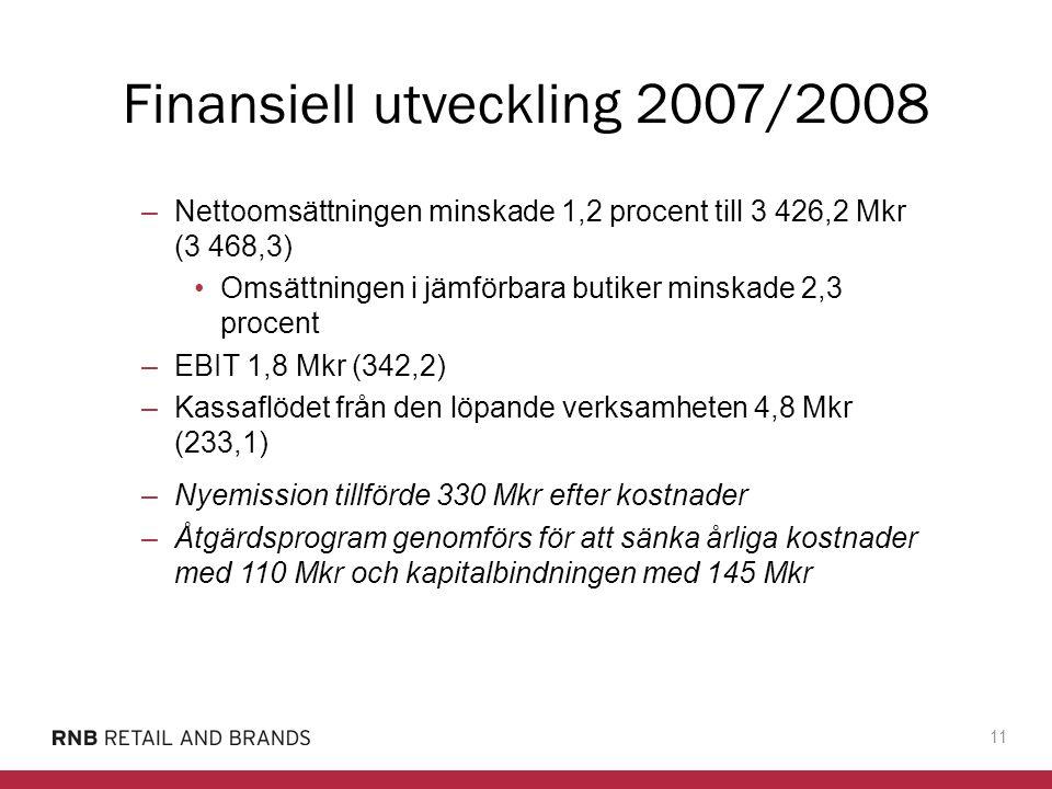 Finansiell utveckling 2007/2008