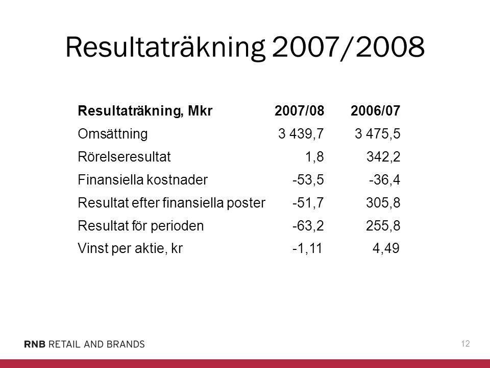 Resultaträkning 2007/2008 Resultatr ä kning , Mkr 2007/08 2006/07 Oms