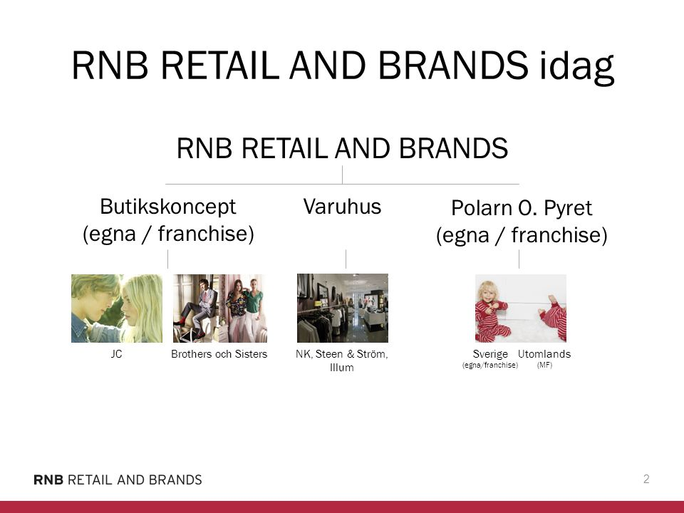RNB RETAIL AND BRANDS idag