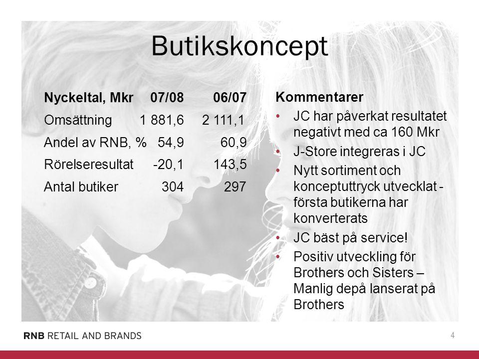 Butikskoncept Nyckeltal, Mkr 07/08 06/07 Kommentarer
