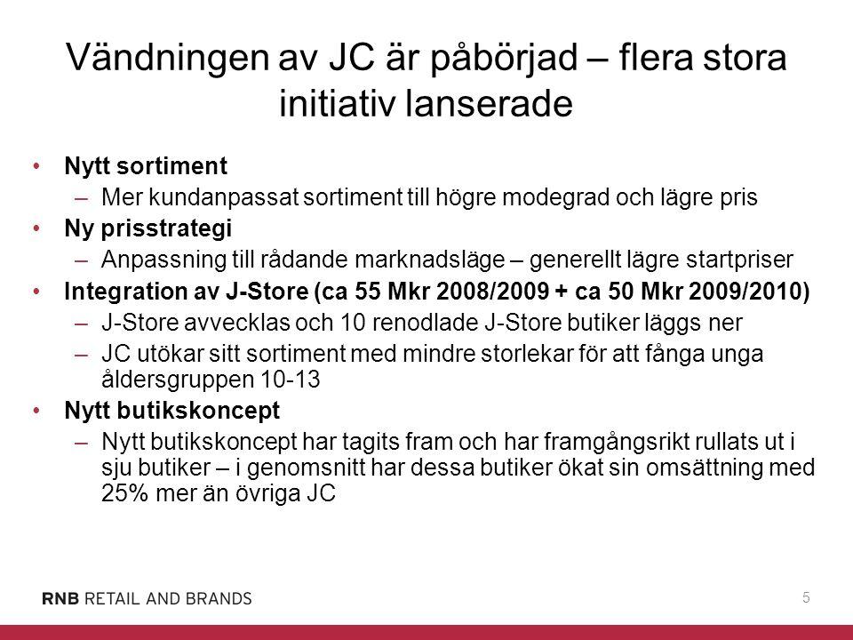 Vändningen av JC är påbörjad – flera stora initiativ lanserade