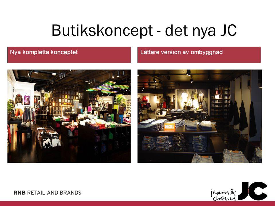 Butikskoncept - det nya JC