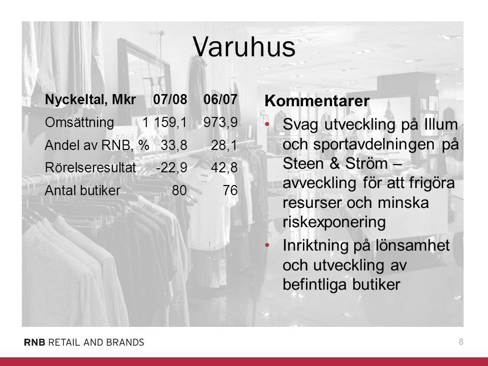 Varuhus Nyckeltal, Mkr 07/08 06/07. Omsättning 1 159,1 973,9. Andel av RNB, % 33,8 28,1. Rörelseresultat -22,9 42,8.