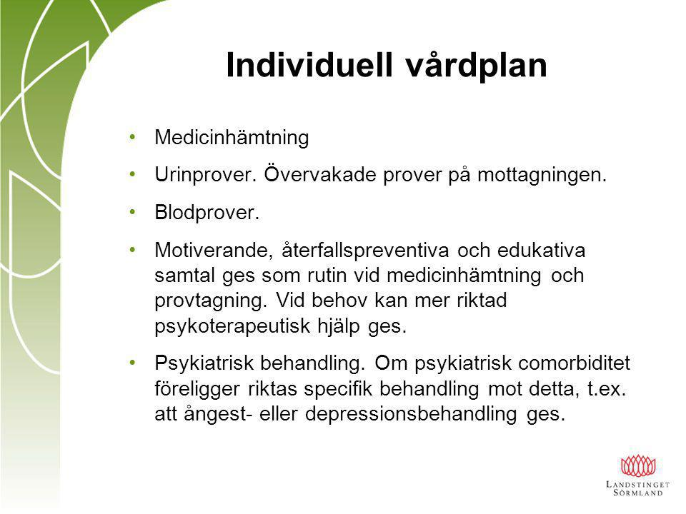 Individuell vårdplan Medicinhämtning