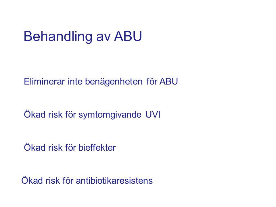 Behandling av ABU Eliminerar inte benägenheten för ABU