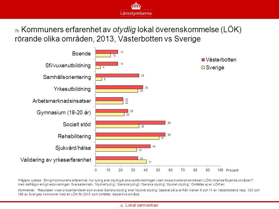 7b Kommuners erfarenhet av otydlig lokal överenskommelse (LÖK) rörande olika områden, 2013, Västerbotten vs Sverige
