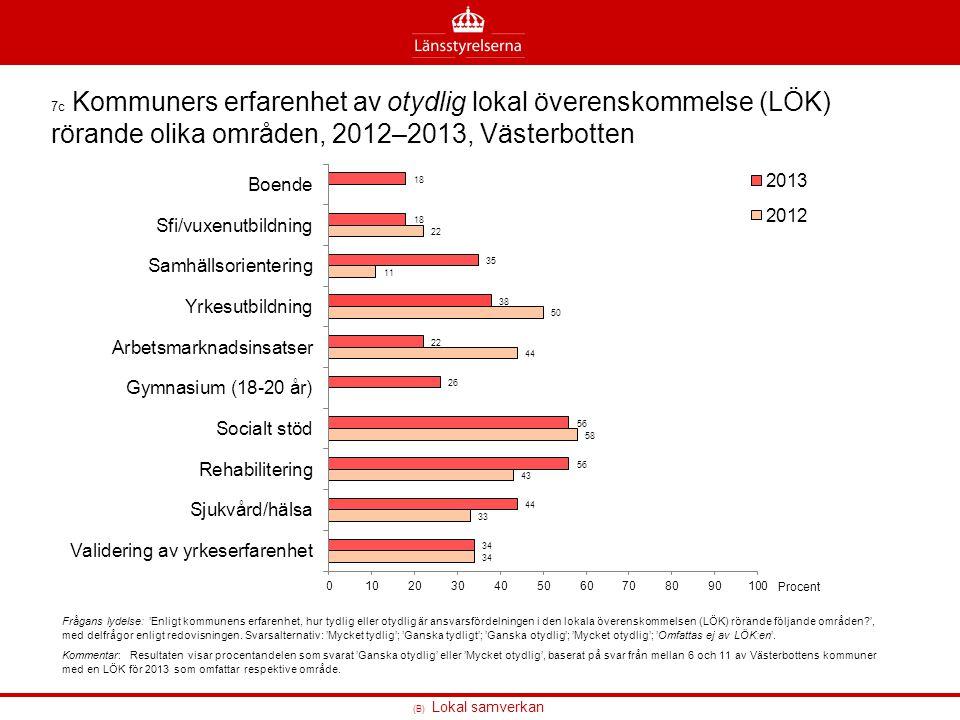 7c Kommuners erfarenhet av otydlig lokal överenskommelse (LÖK) rörande olika områden, 2012–2013, Västerbotten