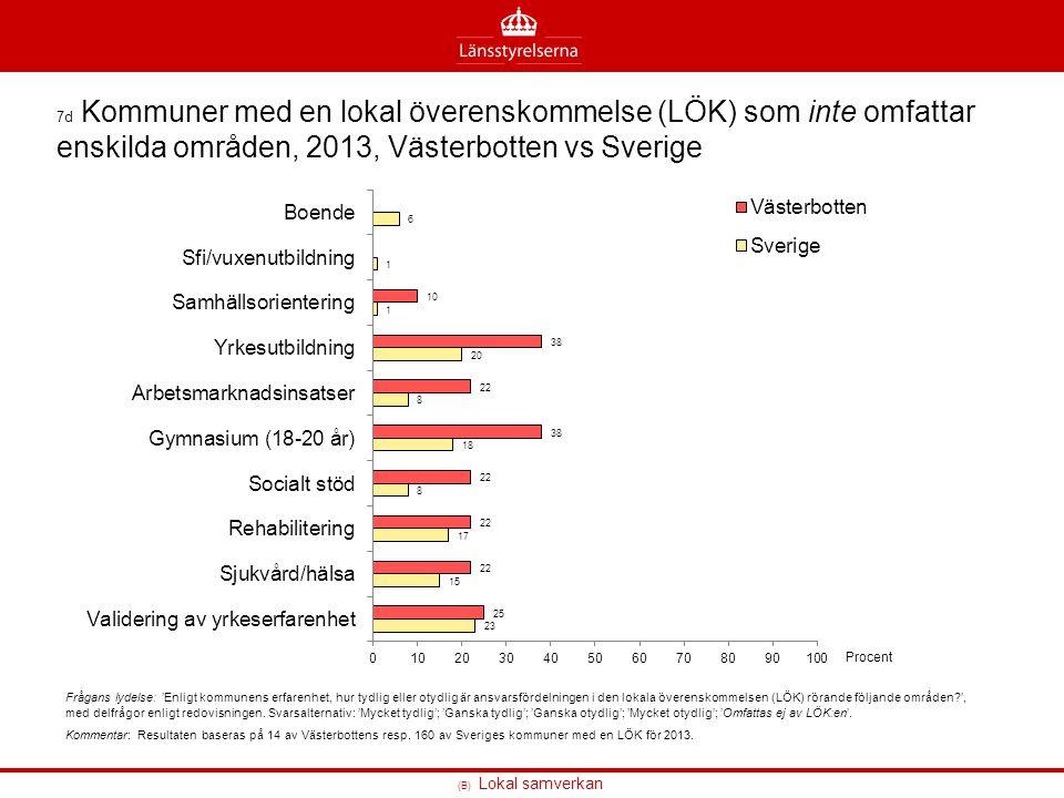7d Kommuner med en lokal överenskommelse (LÖK) som inte omfattar enskilda områden, 2013, Västerbotten vs Sverige