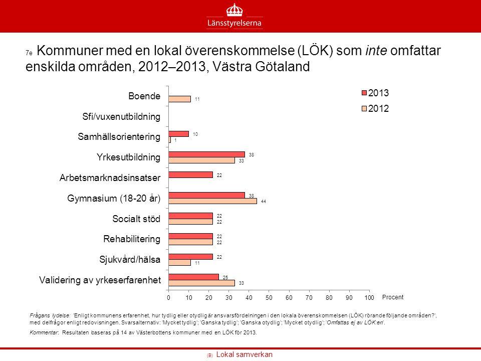 7e Kommuner med en lokal överenskommelse (LÖK) som inte omfattar enskilda områden, 2012–2013, Västra Götaland