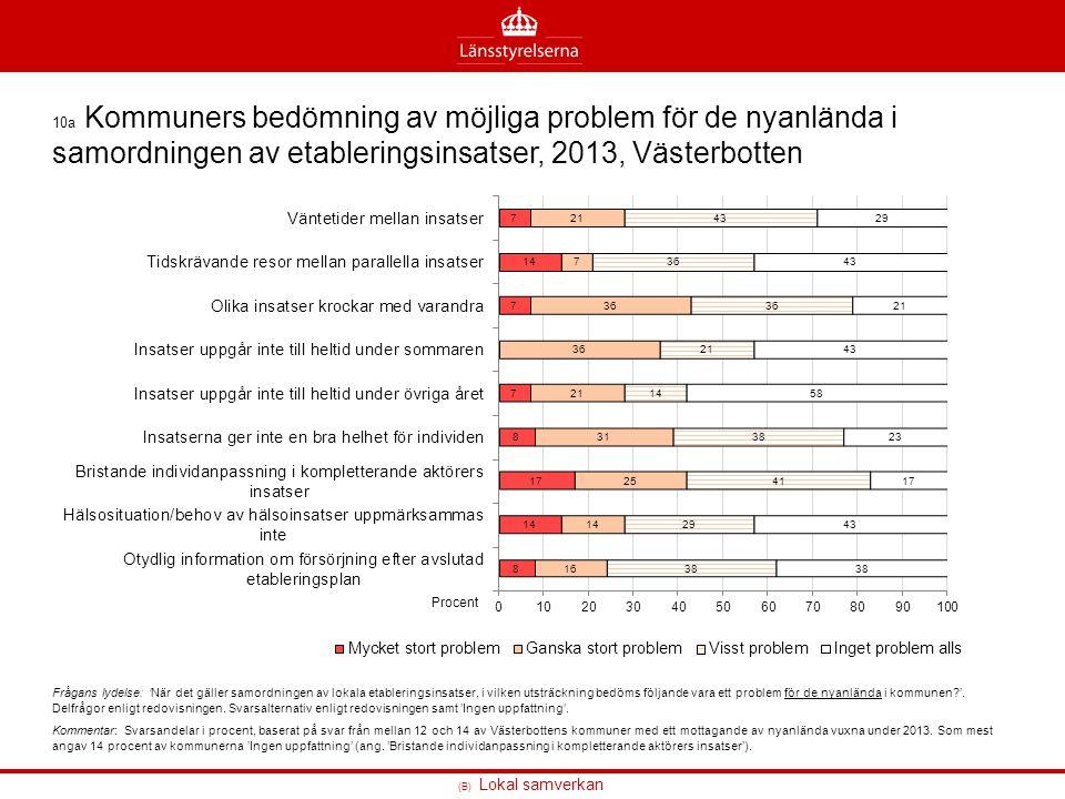 10a Kommuners bedömning av möjliga problem för de nyanlända i samordningen av etableringsinsatser, 2013, Västerbotten