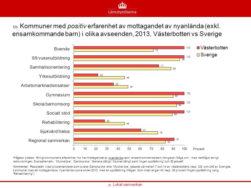 12b Kommuner med positiv erfarenhet av mottagandet av nyanlända (exkl