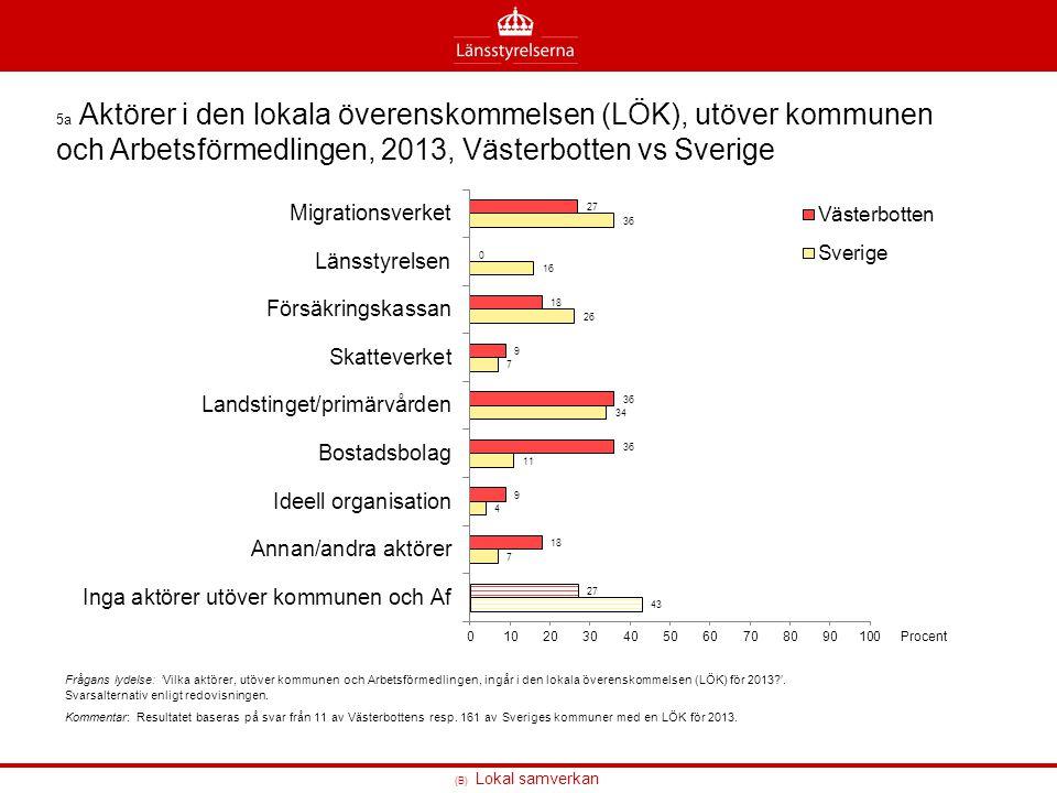 5a Aktörer i den lokala överenskommelsen (LÖK), utöver kommunen och Arbetsförmedlingen, 2013, Västerbotten vs Sverige