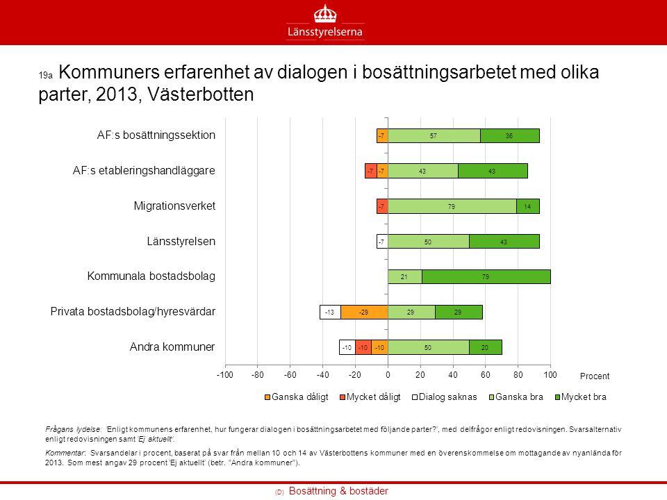 19a Kommuners erfarenhet av dialogen i bosättningsarbetet med olika parter, 2013, Västerbotten