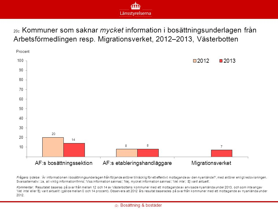 20c Kommuner som saknar mycket information i bosättningsunderlagen från Arbetsförmedlingen resp. Migrationsverket, 2012–2013, Västerbotten