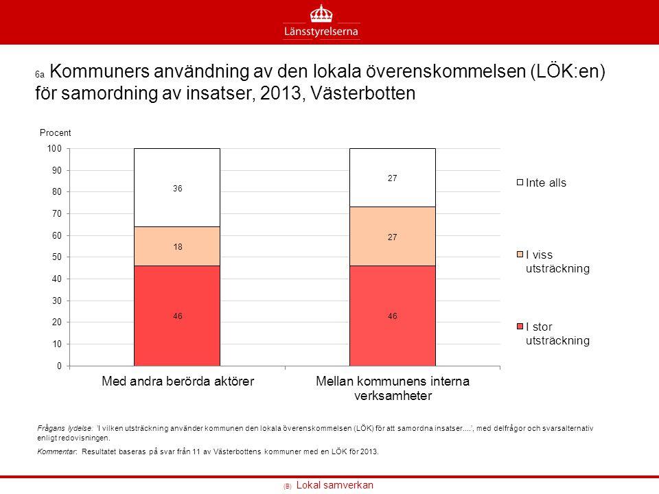 6a Kommuners användning av den lokala överenskommelsen (LÖK:en) för samordning av insatser, 2013, Västerbotten