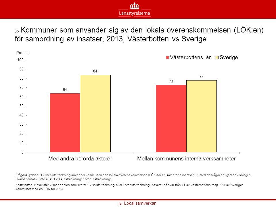 6b Kommuner som använder sig av den lokala överenskommelsen (LÖK:en) för samordning av insatser, 2013, Västerbotten vs Sverige