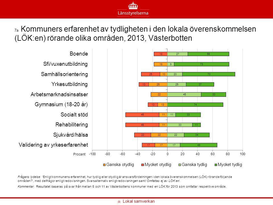 7a Kommuners erfarenhet av tydligheten i den lokala överenskommelsen (LÖK:en) rörande olika områden, 2013, Västerbotten