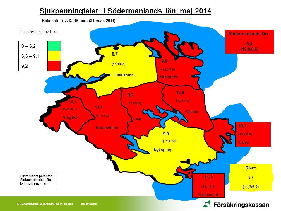 Sjukpenningtalet i Södermanlands län, maj 2014