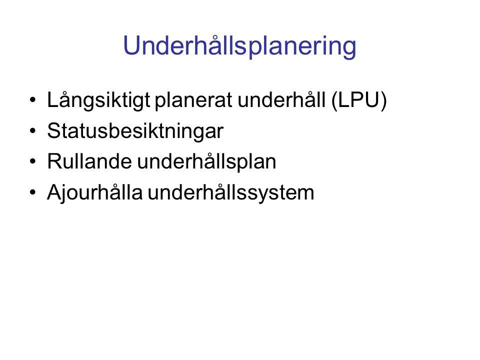 Underhållsplanering Långsiktigt planerat underhåll (LPU)
