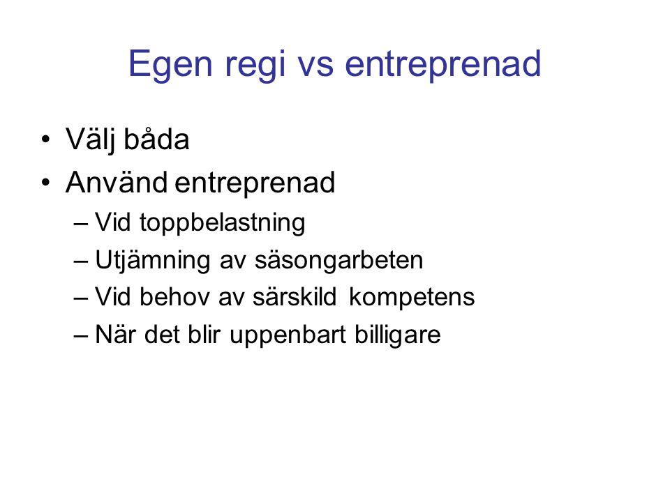 Egen regi vs entreprenad