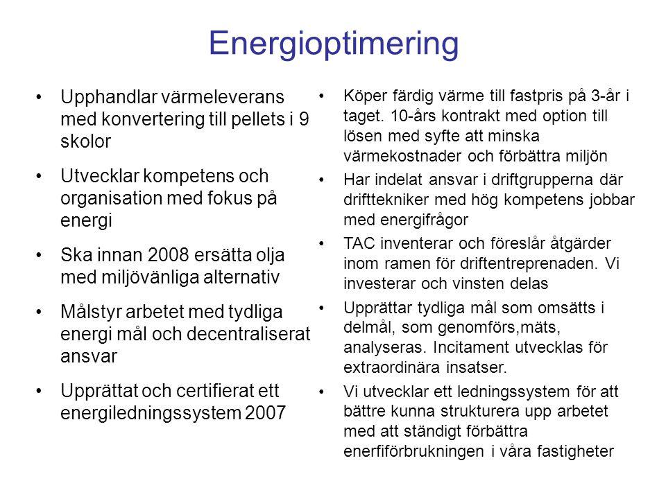Energioptimering Upphandlar värmeleverans med konvertering till pellets i 9 skolor. Utvecklar kompetens och organisation med fokus på energi.
