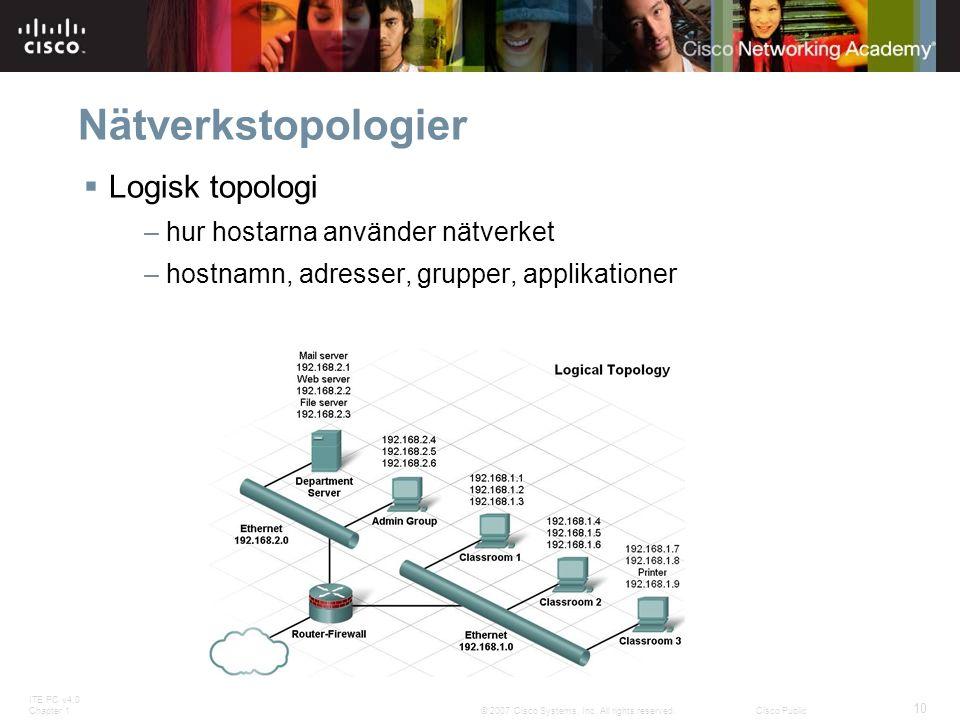 Nätverkstopologier Logisk topologi hur hostarna använder nätverket