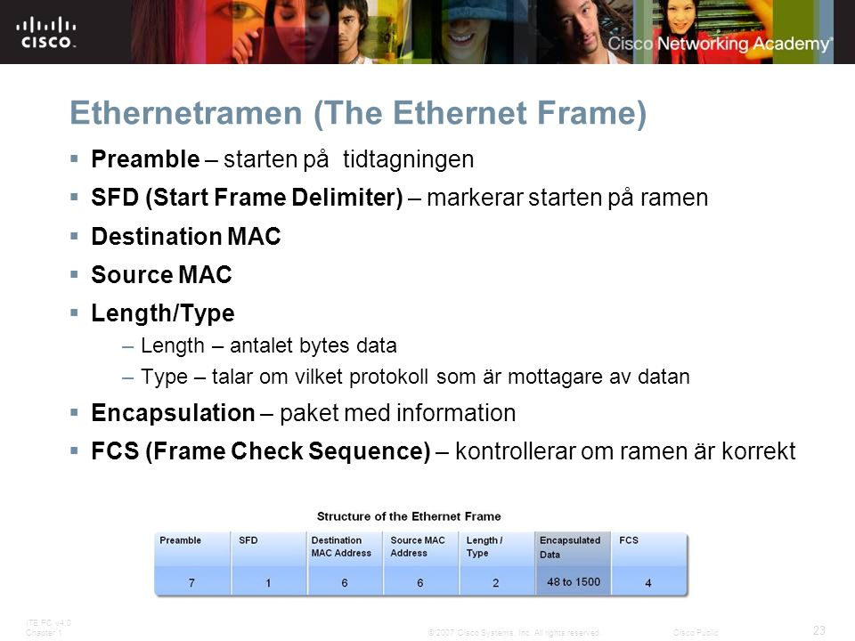 Ethernetramen (The Ethernet Frame)