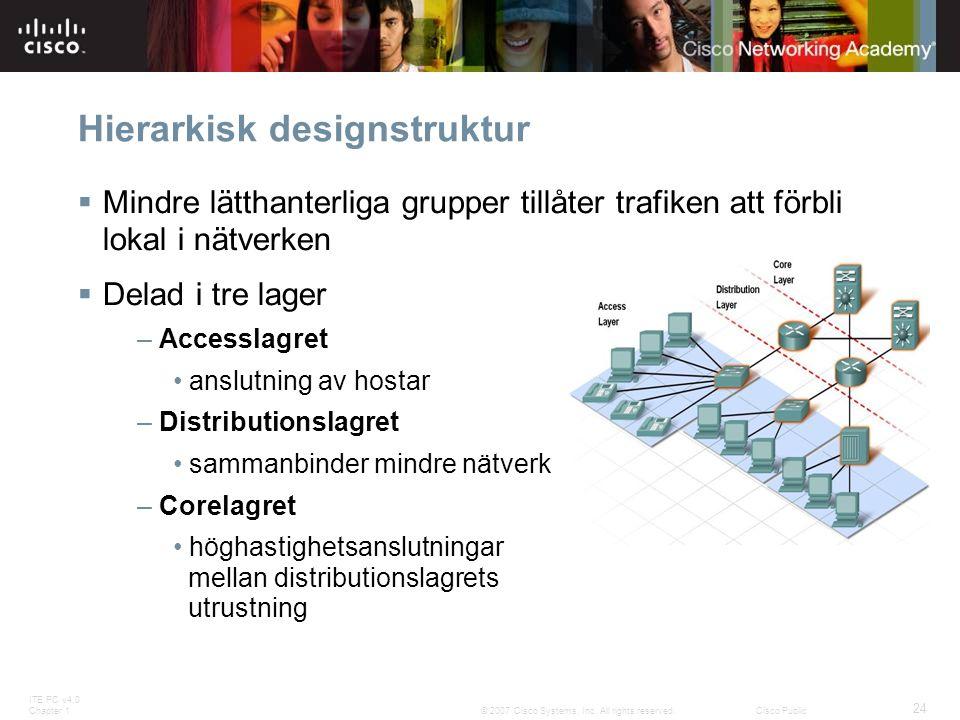 Hierarkisk designstruktur