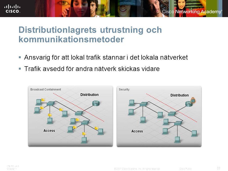 Distributionlagrets utrustning och kommunikationsmetoder