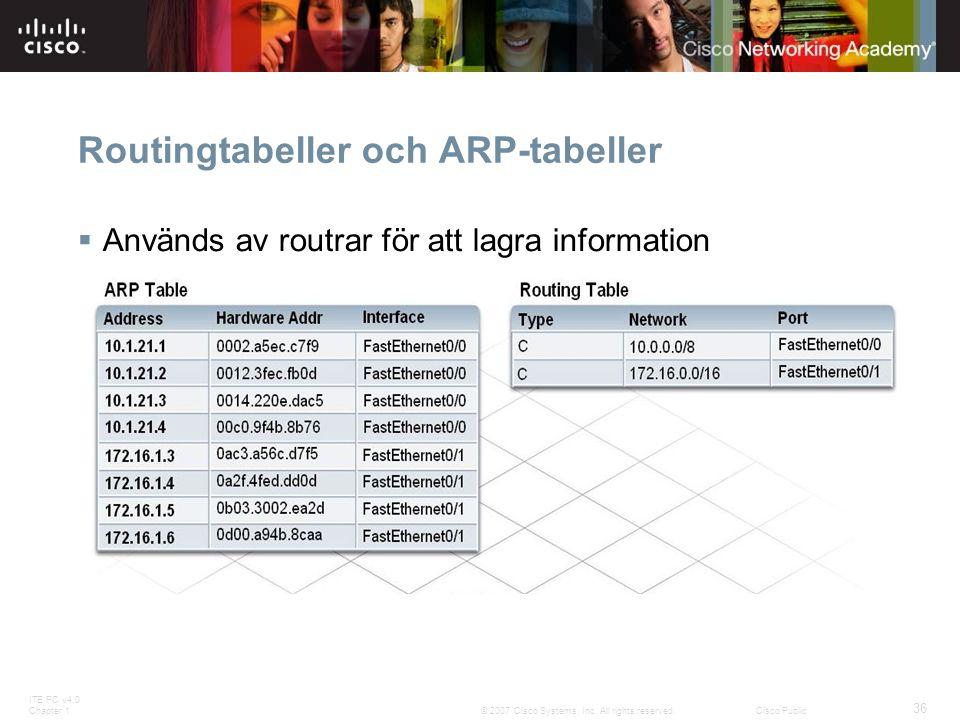 Routingtabeller och ARP-tabeller