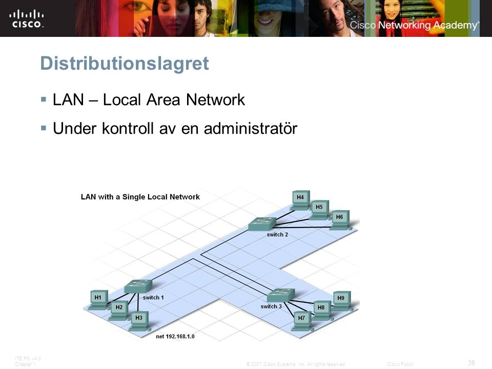Distributionslagret LAN – Local Area Network