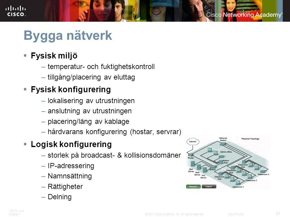 Bygga nätverk Fysisk miljö Fysisk konfigurering Logisk konfigurering