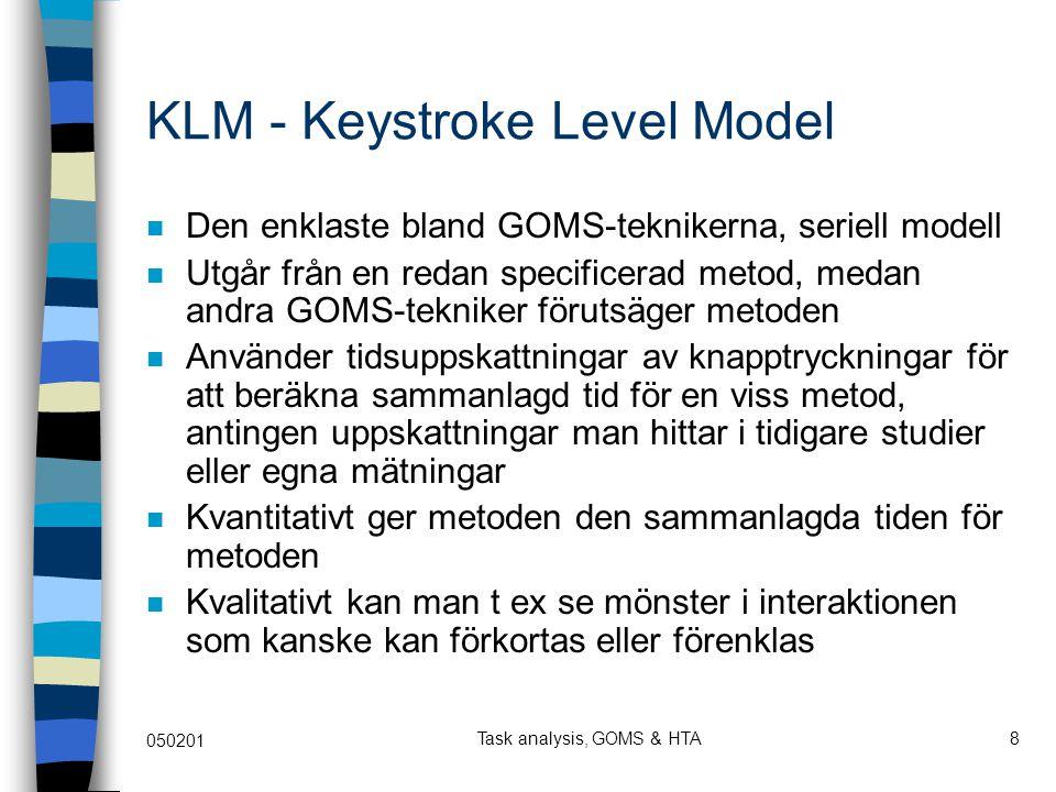 KLM - Keystroke Level Model