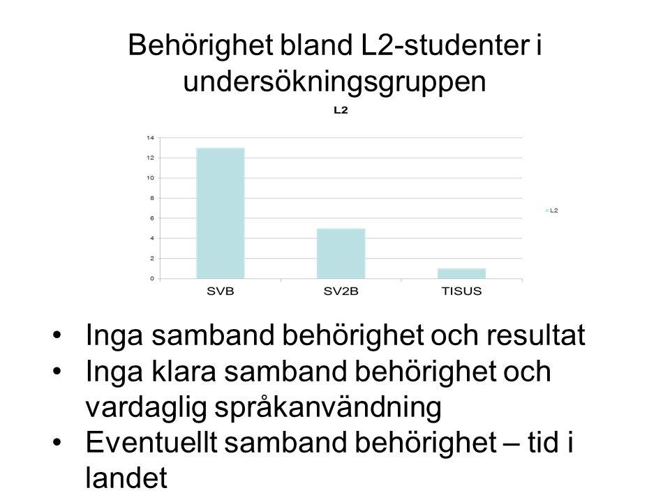 Behörighet bland L2-studenter i undersökningsgruppen