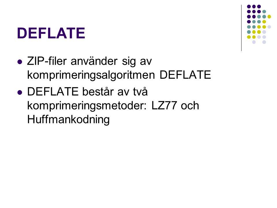 DEFLATE ZIP-filer använder sig av komprimeringsalgoritmen DEFLATE