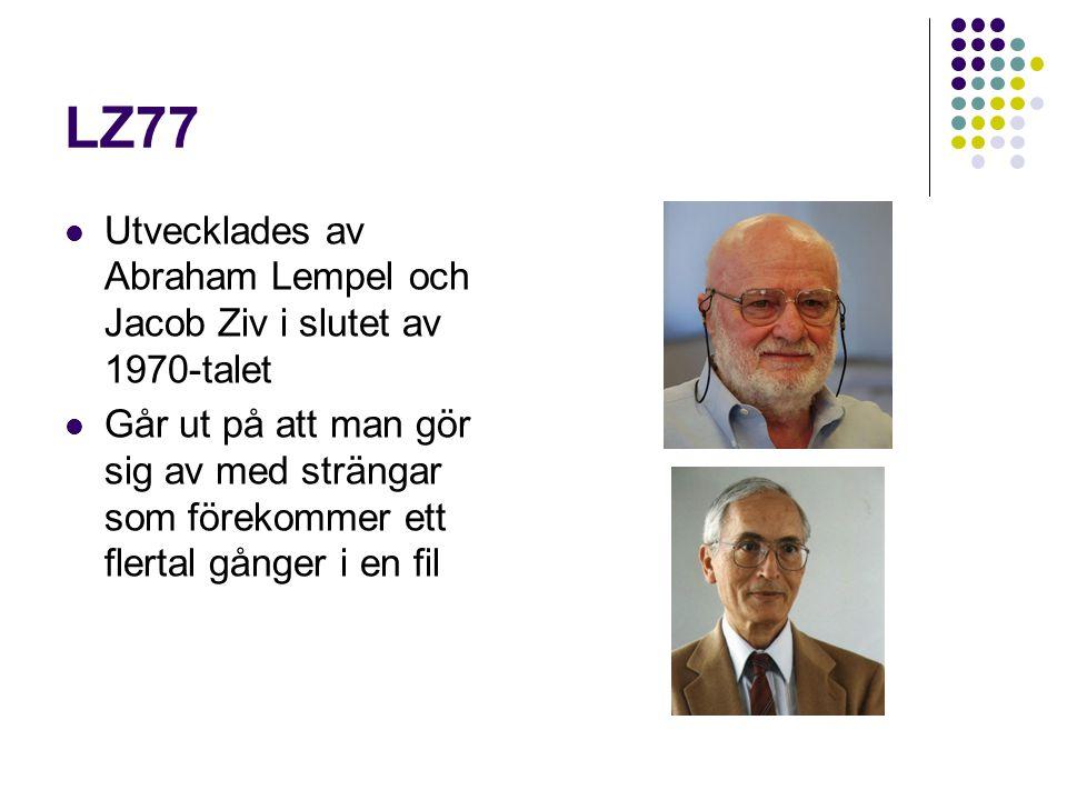 LZ77 Utvecklades av Abraham Lempel och Jacob Ziv i slutet av 1970-talet.