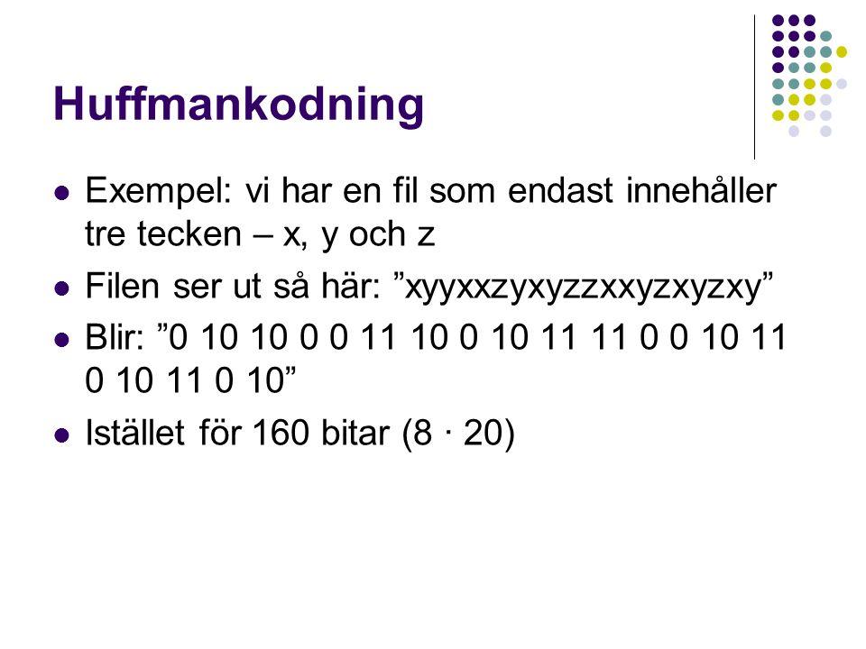 Huffmankodning Exempel: vi har en fil som endast innehåller tre tecken – x, y och z. Filen ser ut så här: xyyxxzyxyzzxxyzxyzxy